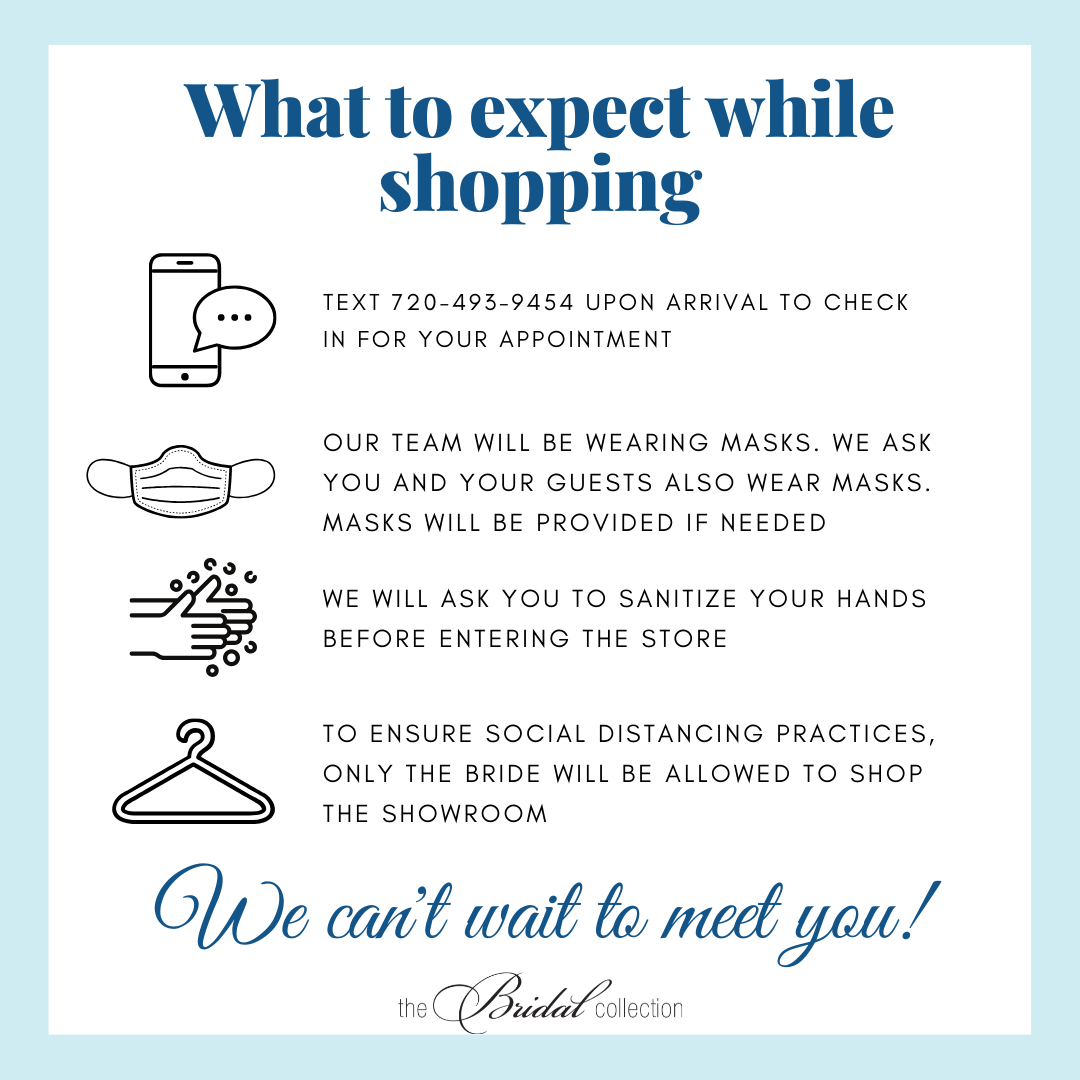 Guidance and regulations for shopping in-store during COVID